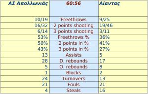 Statistics.3.A2